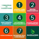 Você conhece os 7 princípios do cooperativismo?